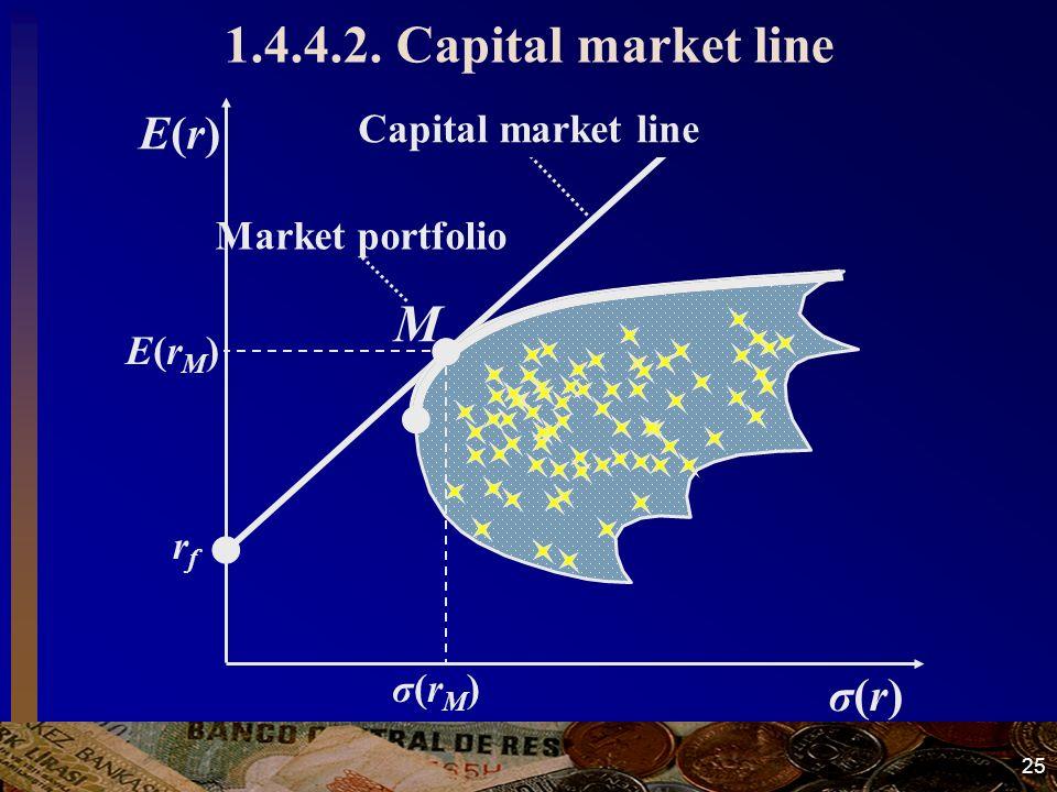 25 Market portfolio σ(r)σ(r) E(r)E(r) M Capital market line E(rM)E(rM) σ(rM)σ(rM) rfrf 1.4.4.2.