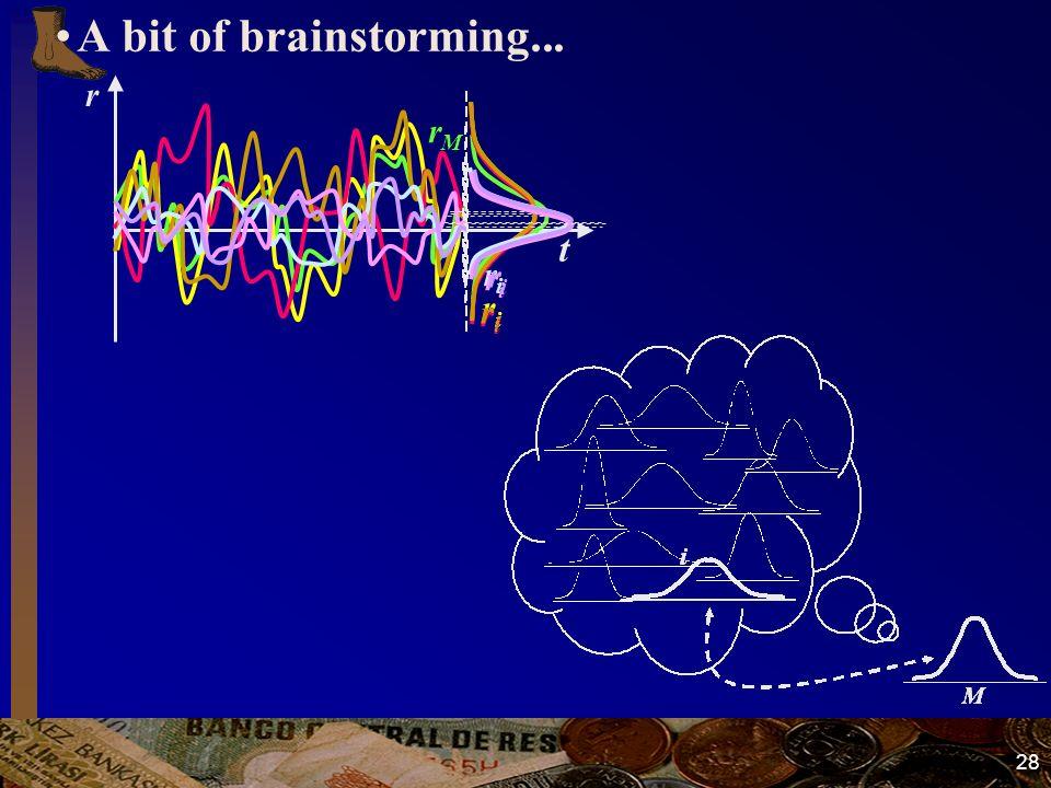 28 A bit of brainstorming... t r rMrM riri riri riri riri riri riri