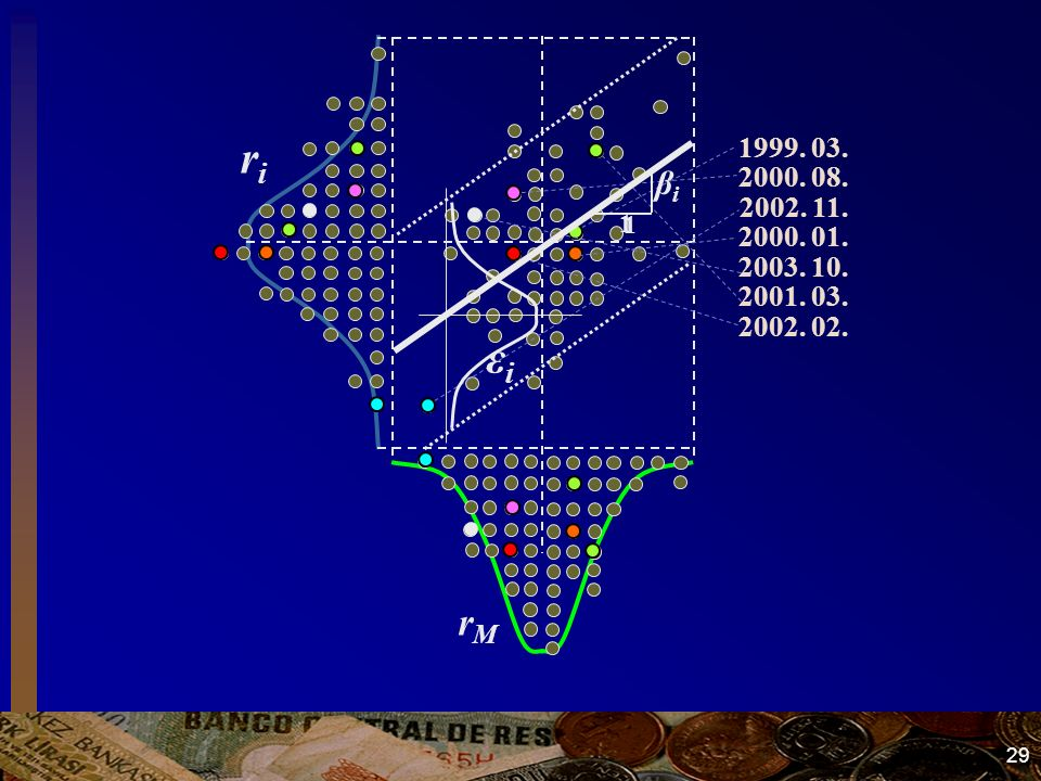29 riri rMrM 1 1999. 03. 2000. 08. 2002. 11. 2000. 01. 2003. 10. 2001. 03. 2002. 02. 1 βiβi εiεi