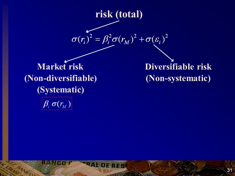 31 risk (total) Market risk (Non-diversifiable) (Systematic) Diversifiable risk (Non-systematic)