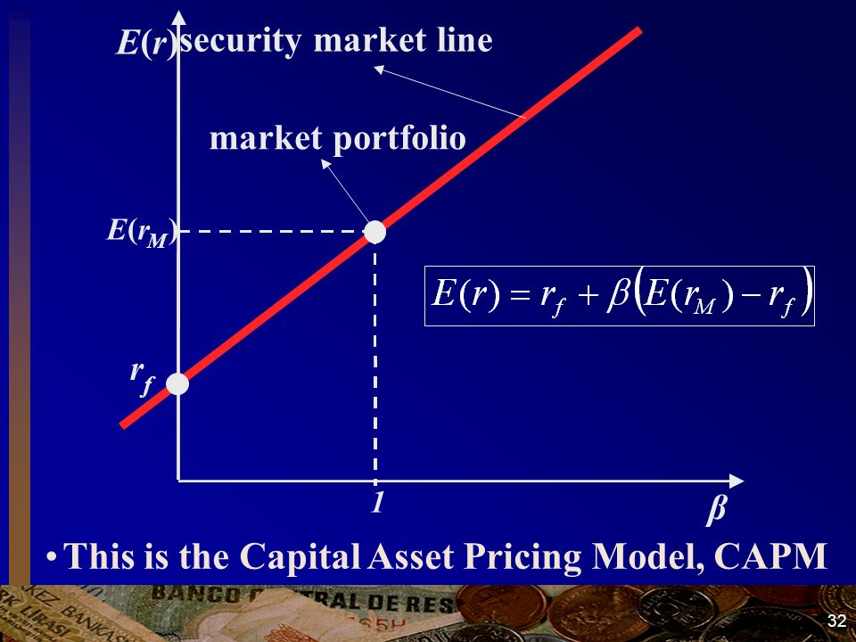 32 market portfolio security market line E ( r M ) 1 E ( r ) β r f This is the Capital Asset Pricing Model, CAPM