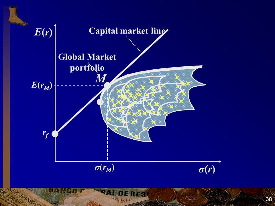 38 Global Market portfolio σ(r)σ(r) E(r)E(r) M Capital market line E(rM)E(rM) σ(rM)σ(rM) rfrf
