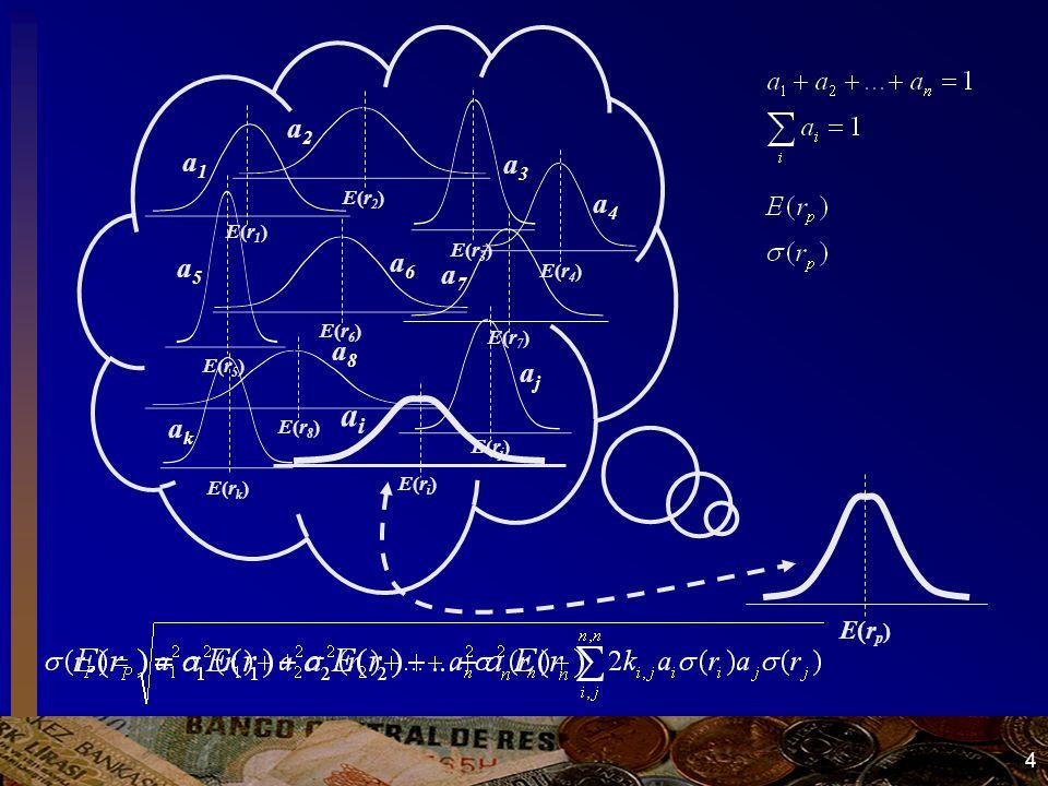 4 aiai a1a1 a2a2 a3a3 a4a4 a7a7 ajaj a6a6 a5a5 akak a8a8 E(ri)E(ri) E(r1)E(r1) E(r2)E(r2) E(r3)E(r3) E(r4)E(r4) E(rj)E(rj) E(r8)E(r8) E(rk)E(rk) E(r6)E(r6) E(r5)E(r5) E(r7)E(r7) E(rp)E(rp)