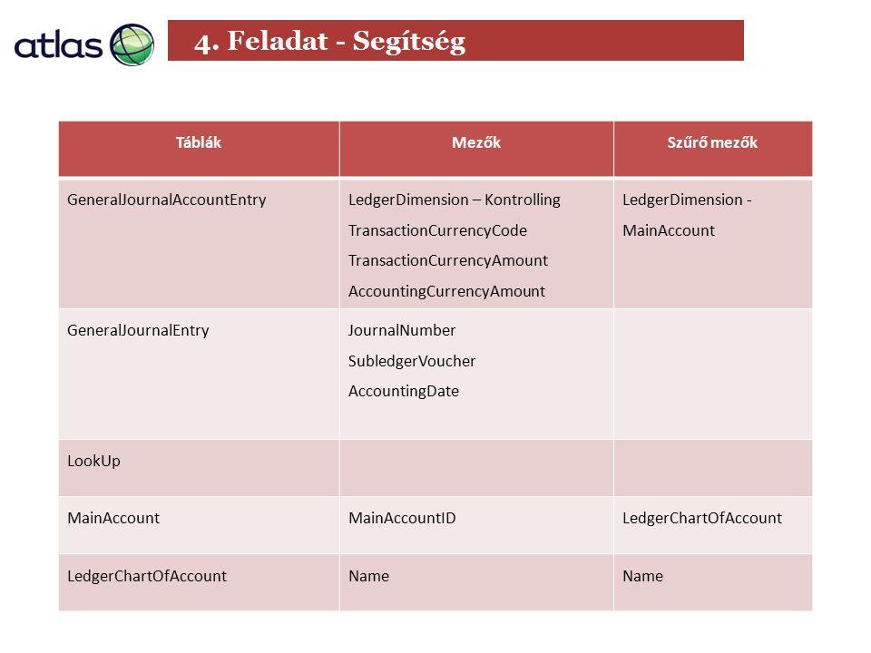 4. Feladat - Segítség TáblákMezőkSzűrő mezők GeneralJournalAccountEntry LedgerDimension – Kontrolling TransactionCurrencyCode TransactionCurrencyAmoun