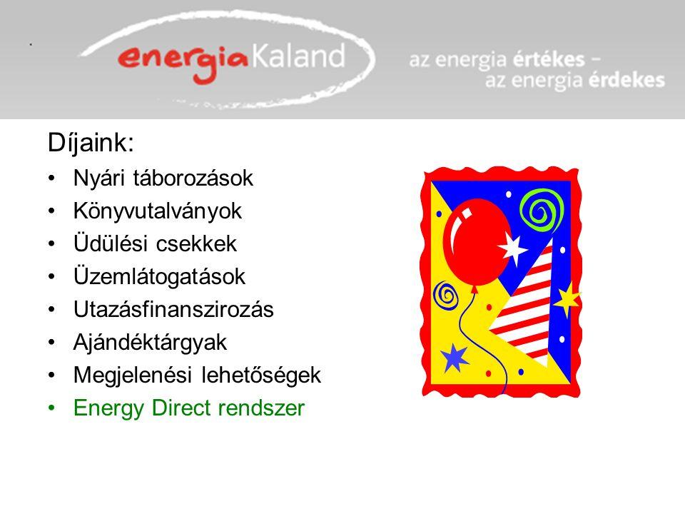 Díjaink: Nyári táborozások Könyvutalványok Üdülési csekkek Üzemlátogatások Utazásfinanszirozás Ajándéktárgyak Megjelenési lehetőségek Energy Direct rendszer