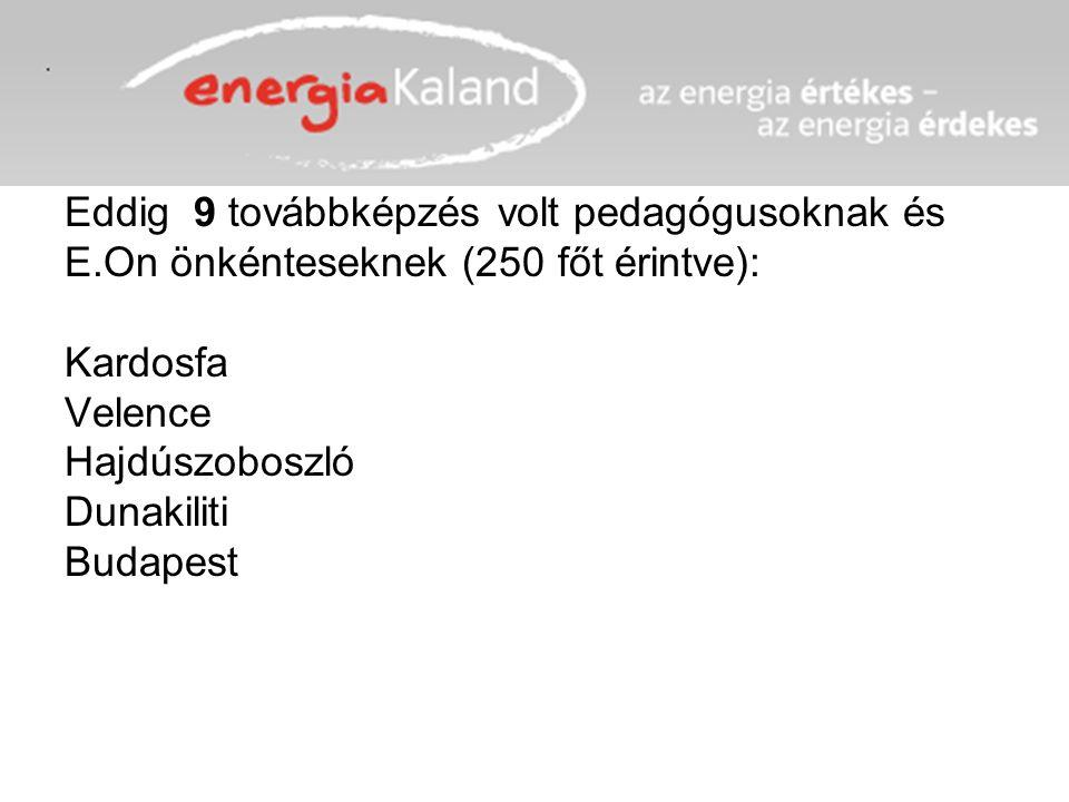 Eddig 9 továbbképzés volt pedagógusoknak és E.On önkénteseknek (250 főt érintve): Kardosfa Velence Hajdúszoboszló Dunakiliti Budapest