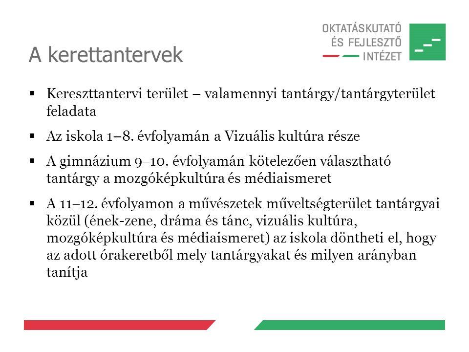 A kerettantervek  Kereszttantervi terület – valamennyi tantárgy/tantárgyterület feladata  Az iskola 1–8.