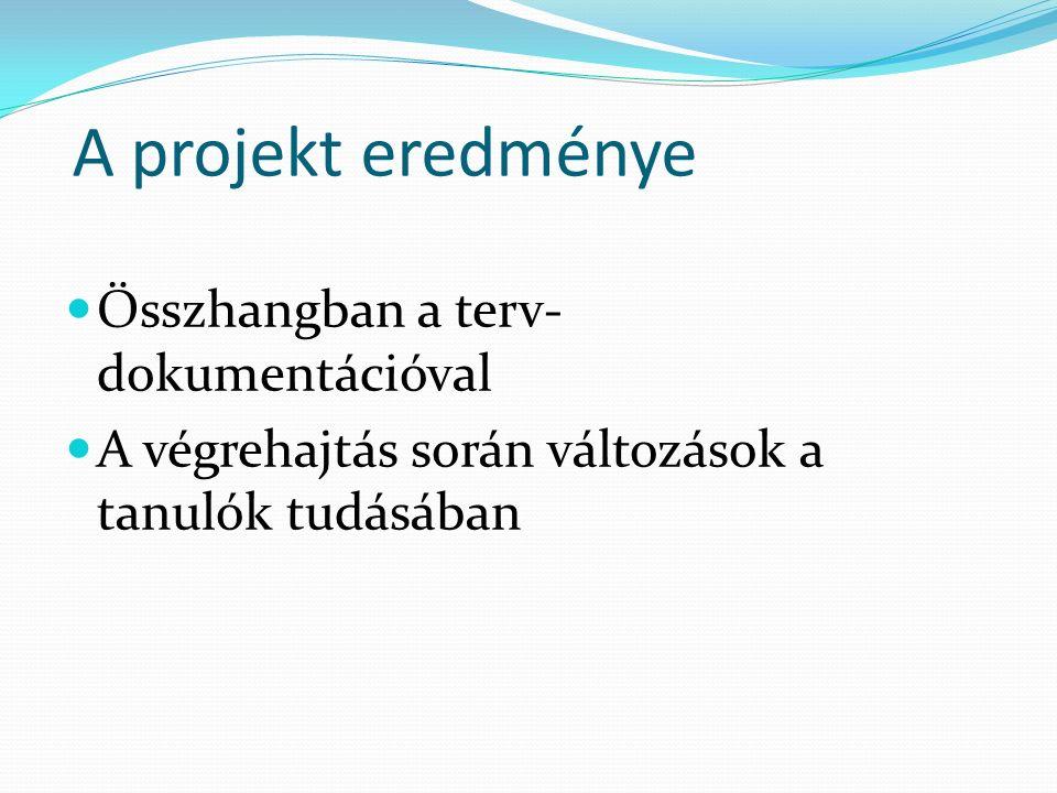 A projekt eredménye Összhangban a terv- dokumentációval A végrehajtás során változások a tanulók tudásában