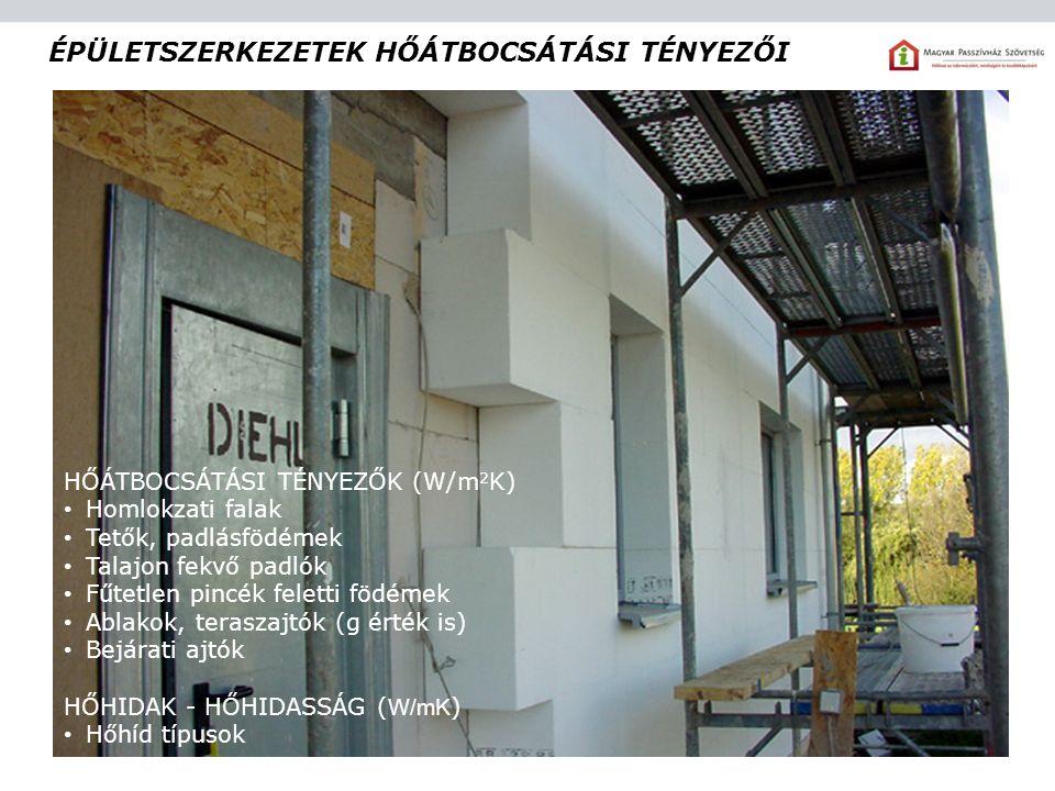 ÉPÜLETSZERKEZETEK HŐÁTBOCSÁTÁSI TÉNYEZŐI HŐÁTBOCSÁTÁSI TÉNYEZŐK (W/m 2 K) Homlokzati falak Tetők, padlásfödémek Talajon fekvő padlók Fűtetlen pincék feletti födémek Ablakok, teraszajtók (g érték is) Bejárati ajtók HŐHIDAK - HŐHIDASSÁG ( W/mK ) Hőhíd típusok