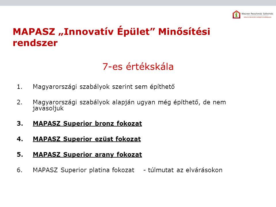 """MAPASZ """"Innovatív Épület Minősítési rendszer 7-es értékskála 1.Magyarországi szabályok szerint sem építhető 2.Magyarországi szabályok alapján ugyan még építhető, de nem javasoljuk 3.MAPASZ Superior bronz fokozat 4.MAPASZ Superior ezüst fokozat 5.MAPASZ Superior arany fokozat 6.MAPASZ Superior platina fokozat - túlmutat az elvárásokon"""