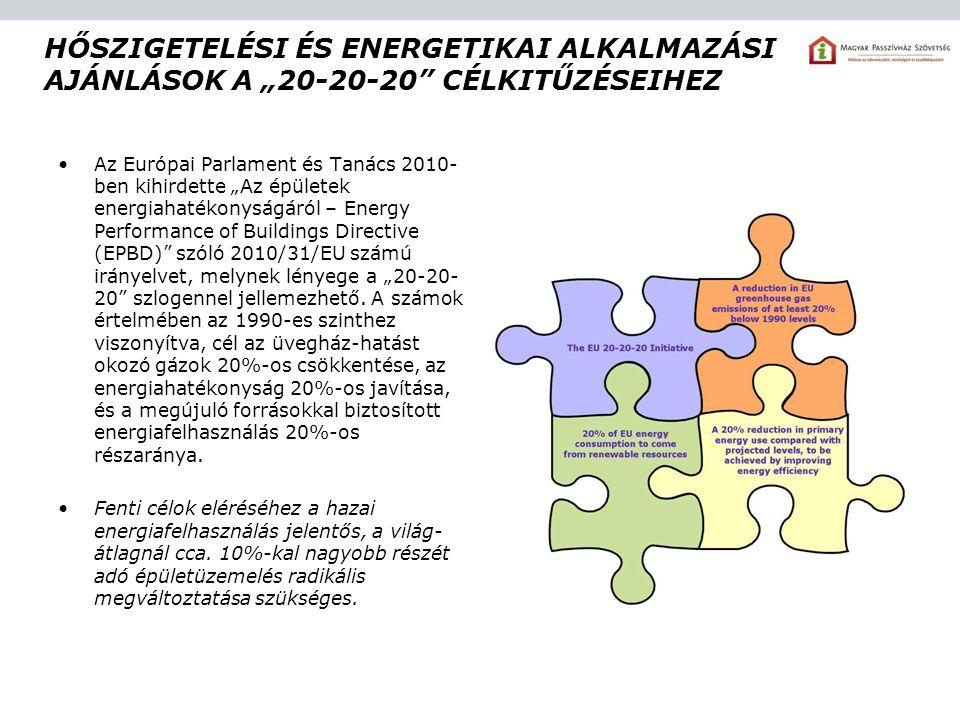 """HŐSZIGETELÉSI ÉS ENERGETIKAI ALKALMAZÁSI AJÁNLÁSOK A """"20-20-20 CÉLKITŰZÉSEIHEZ Az Európai Parlament és Tanács 2010- ben kihirdette """"Az épületek energiahatékonyságáról – Energy Performance of Buildings Directive (EPBD) szóló 2010/31/EU számú irányelvet, melynek lényege a """"20-20- 20 szlogennel jellemezhető."""