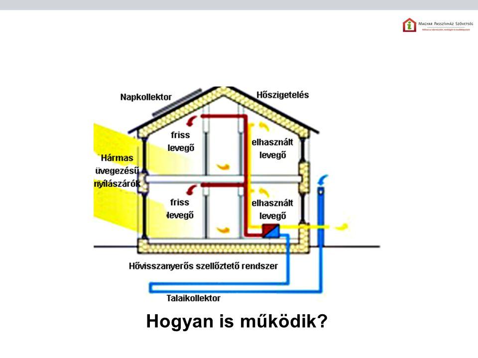 Komplex -Súlypont: épületenergetika, de nem csak épületenergetika -Mennyiségi és minőségi értékelés
