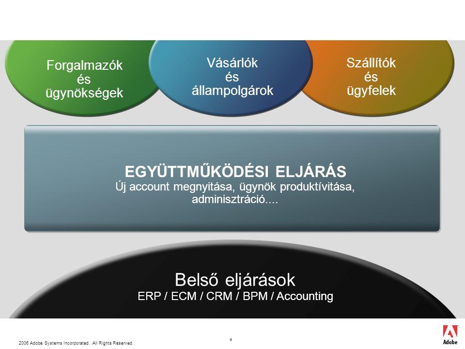 2006 Adobe Systems Incorporated. All Rights Reserved. 4 Forgalmazók és ügynökségek Belső eljárások ERP / ECM / CRM / BPM / Accounting Vásárlók és álla