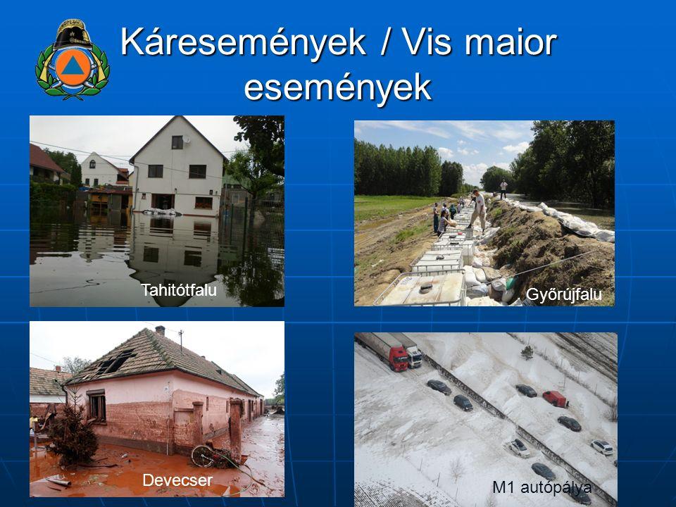 Tahitótfalu Győrújfalu M1 autópálya Devecser Káresemények / Vis maior események