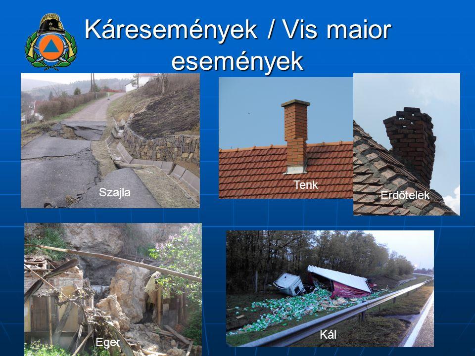 Káresemények / Vis maior események EgerszólátVerpelét Egerszólát RecskSirok