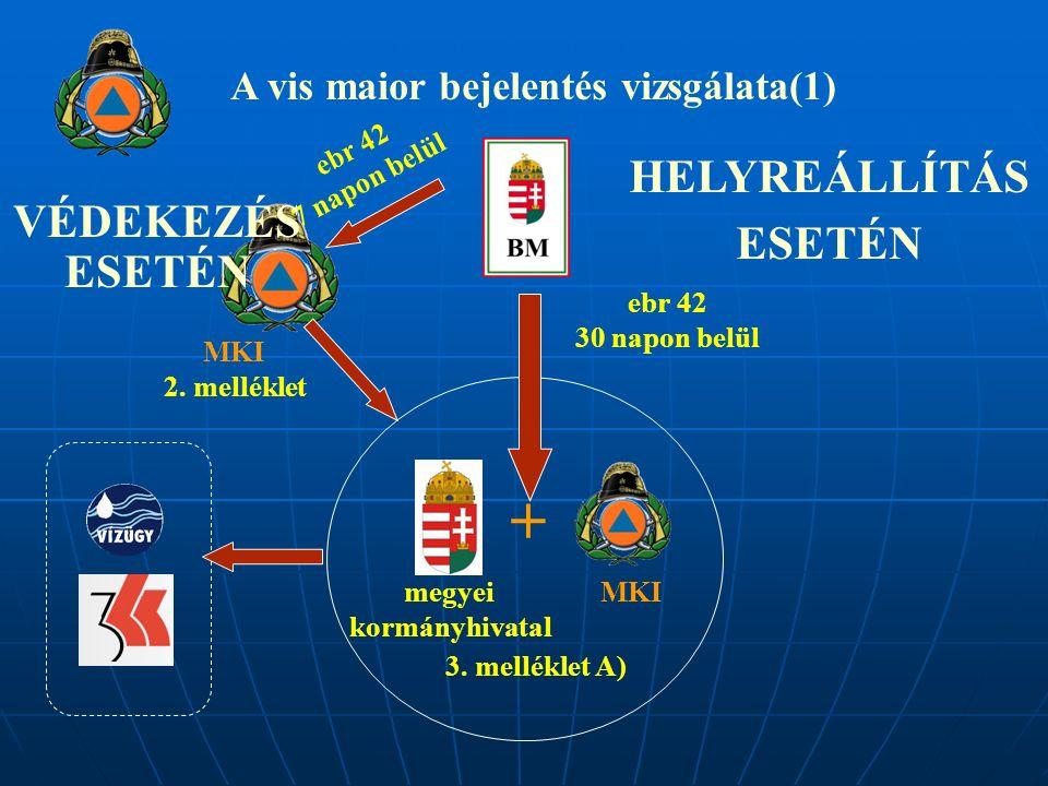 A vis maior bejelentés vizsgálata(1) MKI 2.