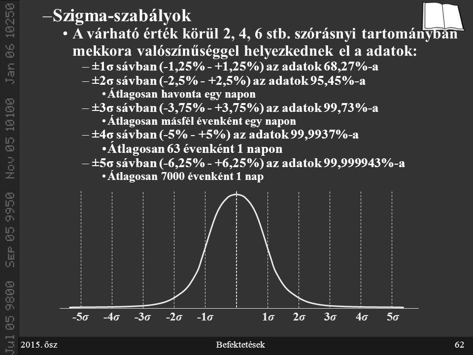 2015. őszBefektetések62 –Szigma-szabályok A várható érték körül 2, 4, 6 stb.