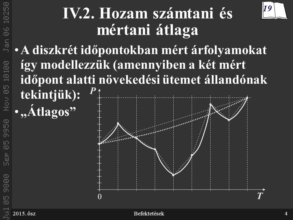 2015. őszBefektetések35 riri 0 r i3 r i1 1 r i2 E(ri)E(ri) 23 n=4 n, T 27