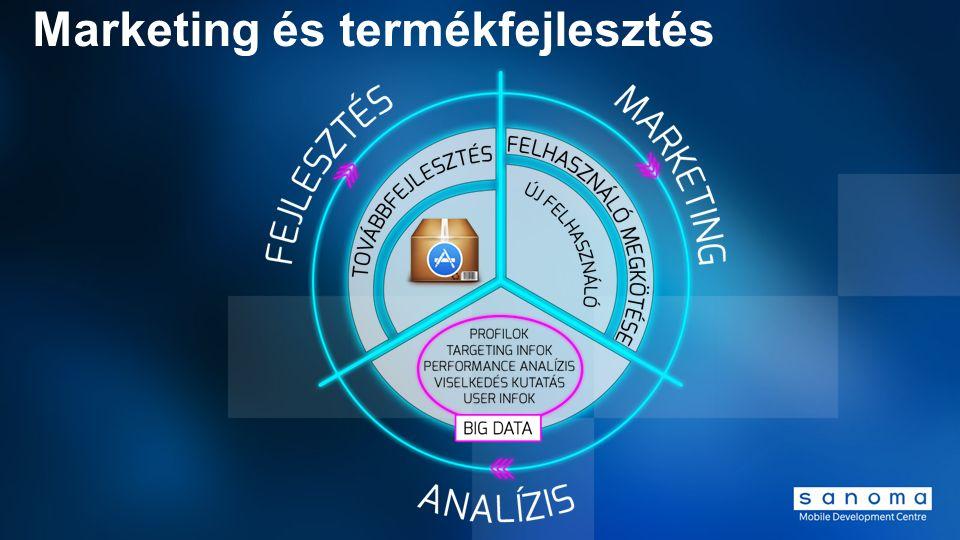 Marketing és termékfejlesztés