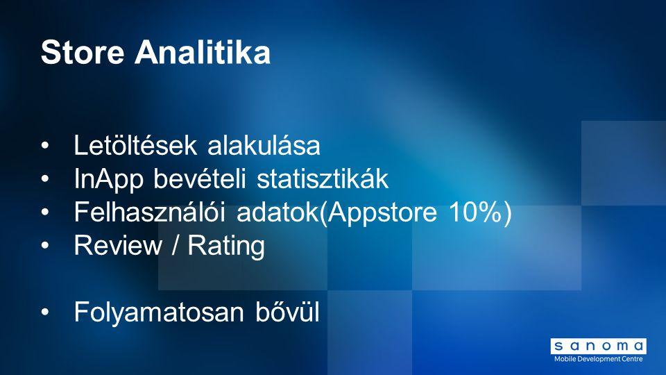 Store Analitika Letöltések alakulása InApp bevételi statisztikák Felhasználói adatok(Appstore 10%) Review / Rating Folyamatosan bővül