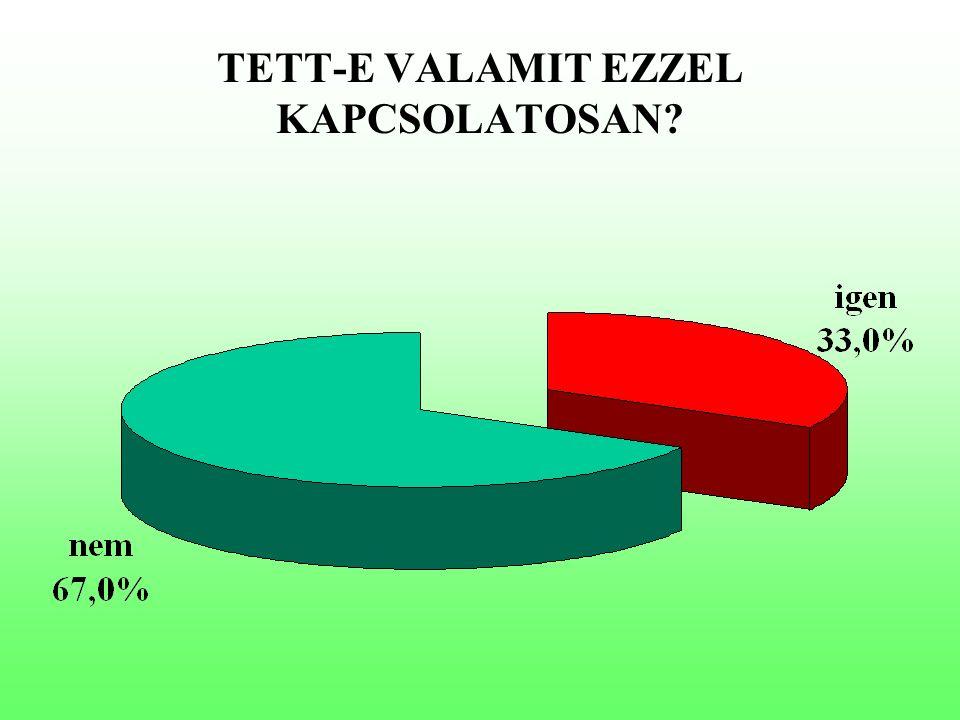 TETT-E VALAMIT EZZEL KAPCSOLATOSAN