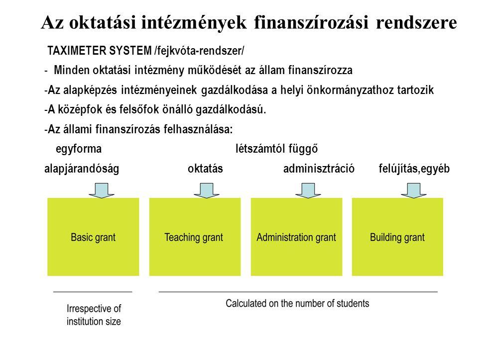 Az oktatási intézmények finanszírozási rendszere TAXIMETER SYSTEM /fejkvóta-rendszer/ - Minden oktatási intézmény működését az állam finanszírozza - Az alapképzés intézményeinek gazdálkodása a helyi önkormányzathoz tartozik - A középfok és felsőfok önálló gazdálkodású.