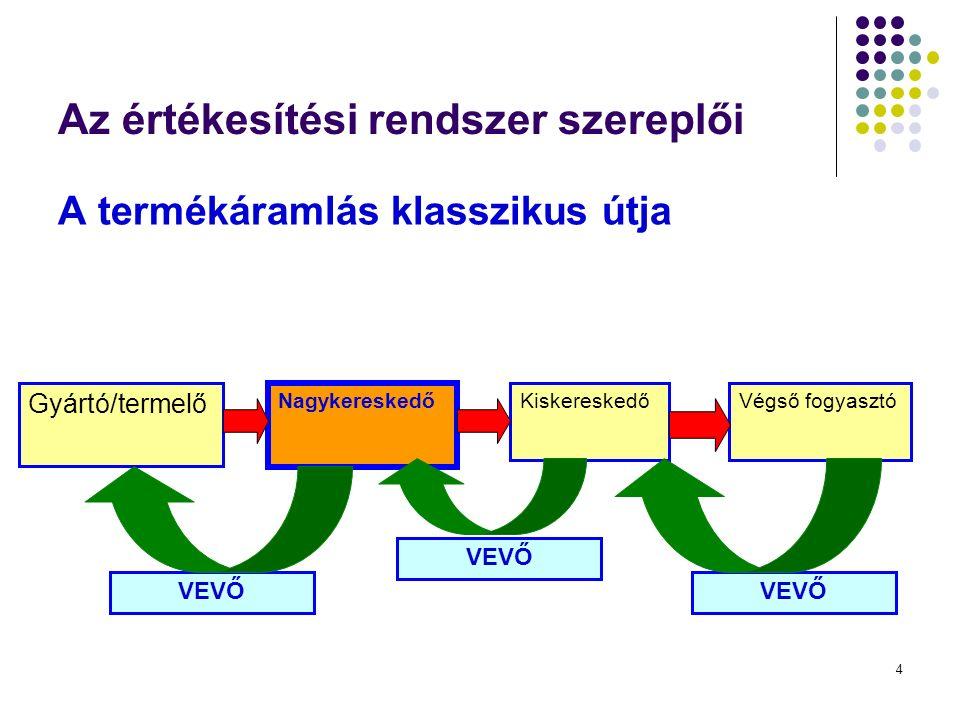 4 Az értékesítési rendszer szereplői A termékáramlás klasszikus útja Gyártó/termelő Nagykereskedő KiskereskedőVégső fogyasztó VEVŐ