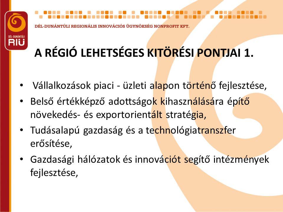 A RÉGIÓ LEHETSÉGES KITÖRÉSI PONTJAI 1. Vállalkozások piaci - üzleti alapon történő fejlesztése, Belső értékképző adottságok kihasználására építő növek