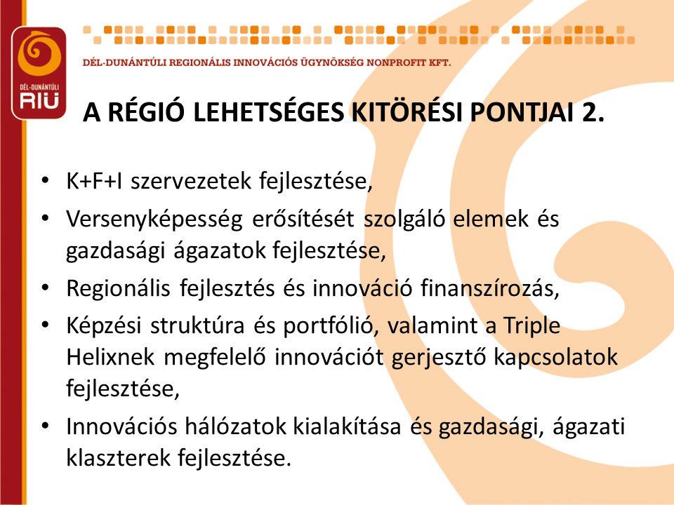 A RÉGIÓ LEHETSÉGES KITÖRÉSI PONTJAI 2. K+F+I szervezetek fejlesztése, Versenyképesség erősítését szolgáló elemek és gazdasági ágazatok fejlesztése, Re