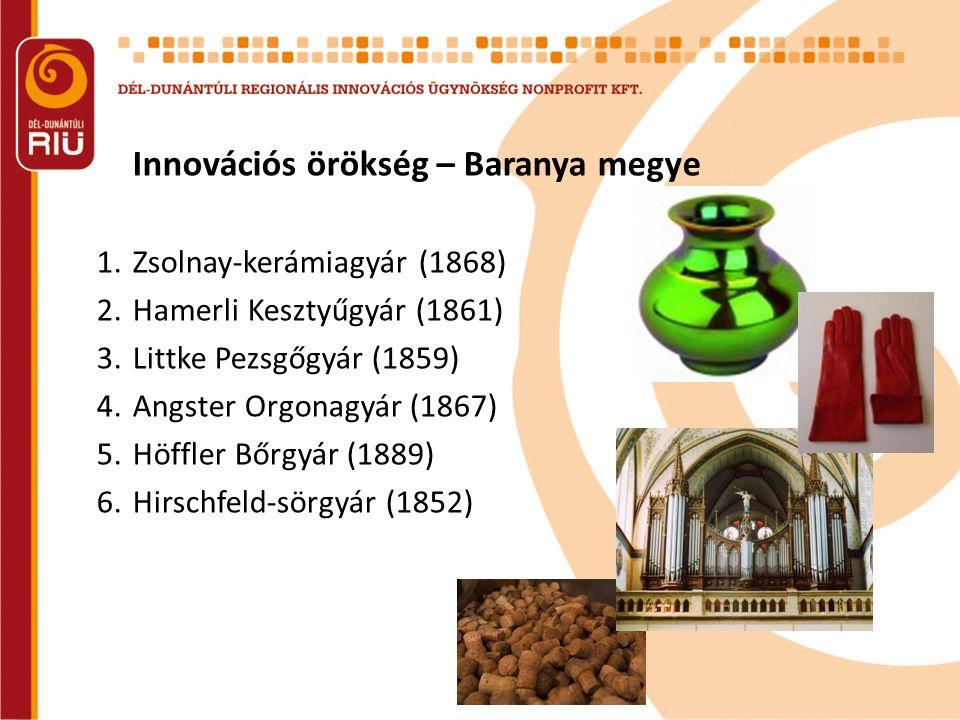 Innovációs örökség – Baranya megye 1.Zsolnay-kerámiagyár (1868) 2.Hamerli Kesztyűgyár (1861) 3.Littke Pezsgőgyár (1859) 4.Angster Orgonagyár (1867) 5.Höffler Bőrgyár (1889) 6.Hirschfeld-sörgyár (1852)