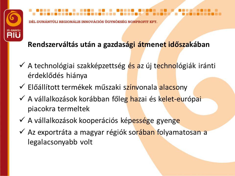 Rendszerváltás után a gazdasági átmenet időszakában A technológiai szakképzettség és az új technológiák iránti érdeklődés hiánya Előállított termékek műszaki színvonala alacsony A vállalkozások korábban főleg hazai és kelet-európai piacokra termeltek A vállalkozások kooperációs képessége gyenge Az exportráta a magyar régiók sorában folyamatosan a legalacsonyabb volt