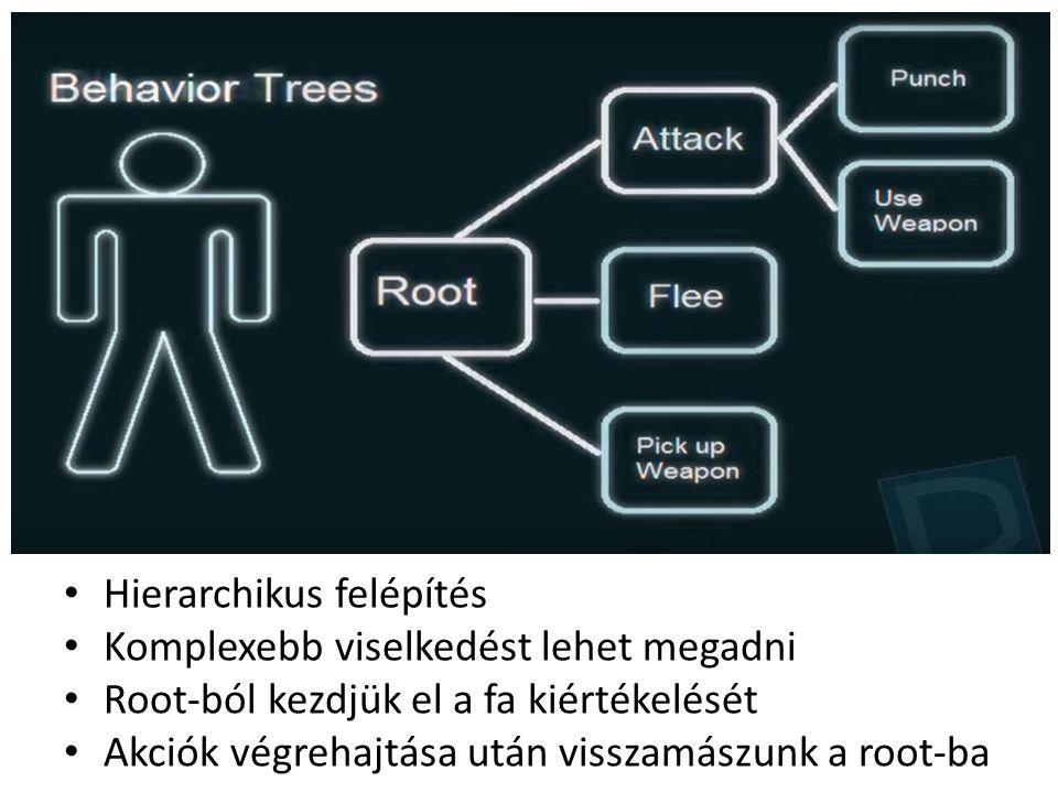 Hierarchikus felépítés Komplexebb viselkedést lehet megadni Root-ból kezdjük el a fa kiértékelését Akciók végrehajtása után visszamászunk a root-ba