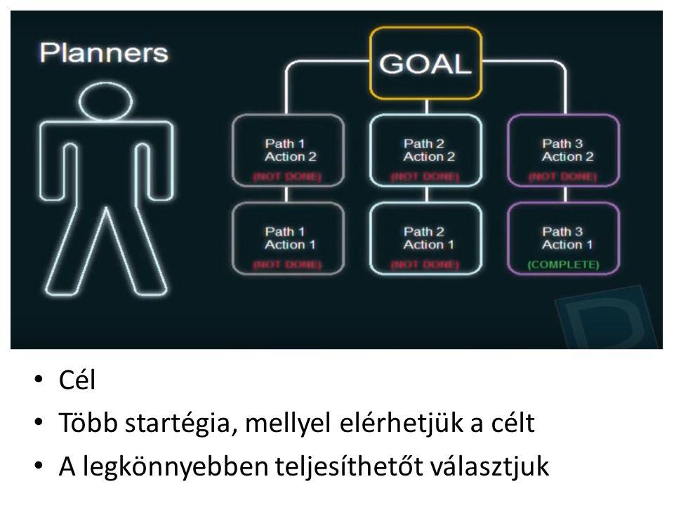 Cél Több startégia, mellyel elérhetjük a célt A legkönnyebben teljesíthetőt választjuk