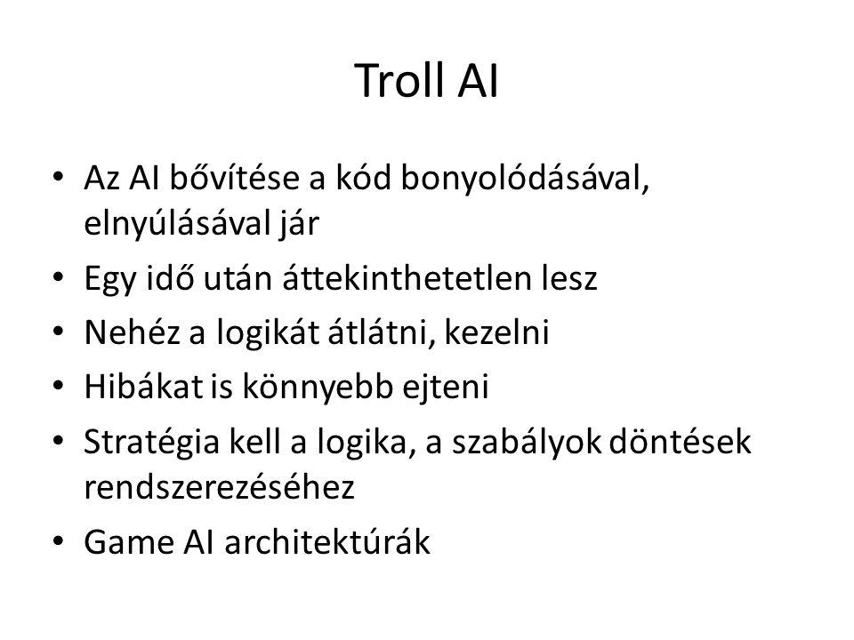 Troll AI Az AI bővítése a kód bonyolódásával, elnyúlásával jár Egy idő után áttekinthetetlen lesz Nehéz a logikát átlátni, kezelni Hibákat is könnyebb ejteni Stratégia kell a logika, a szabályok döntések rendszerezéséhez Game AI architektúrák