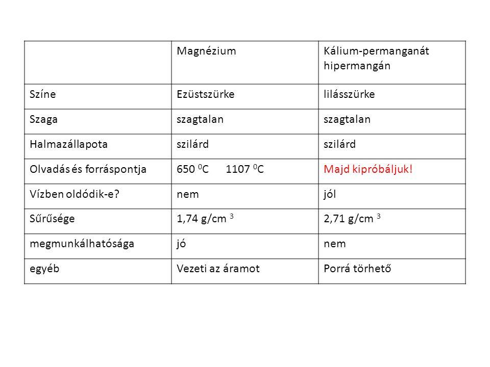 Hasonlítsuk össze a magnézium (Mg) és a hipermangán, kémiai neve kálium-permanganát (KMnO 4 ) kémiai tulajdonságait.