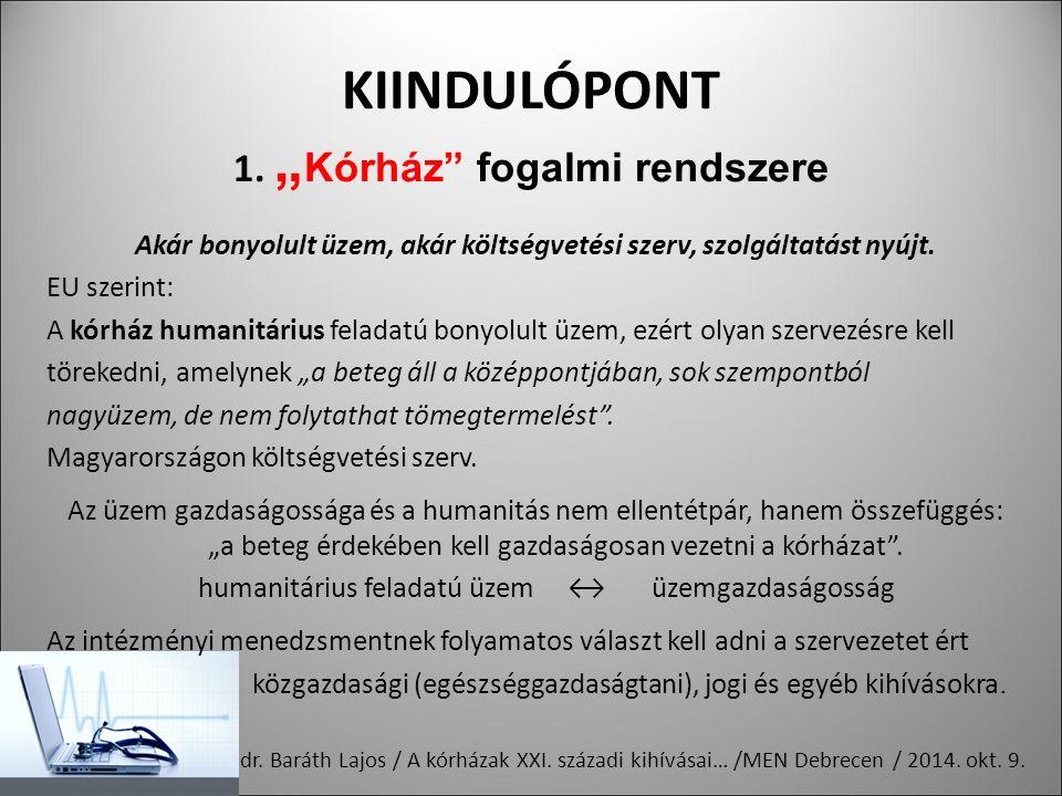 KÖSZÖNÖM A FIGYELMET.dr. Baráth Lajos / A kórházak XXI.