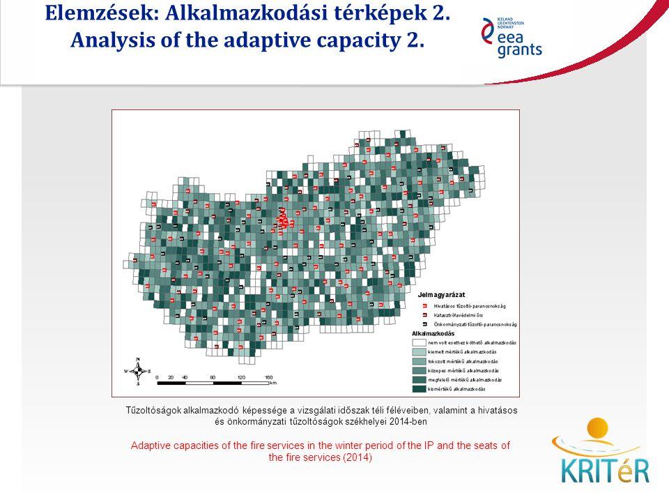 Elemzések: Alkalmazkodási térképek 2. Analysis of the adaptive capacity 2.