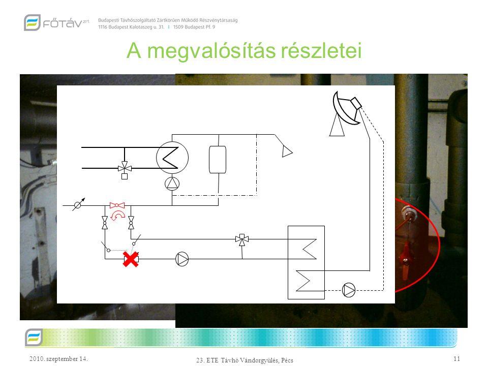 2010. szeptember 14.11 23. ETE Távhő Vándorgyűlés, Pécs A megvalósítás részletei