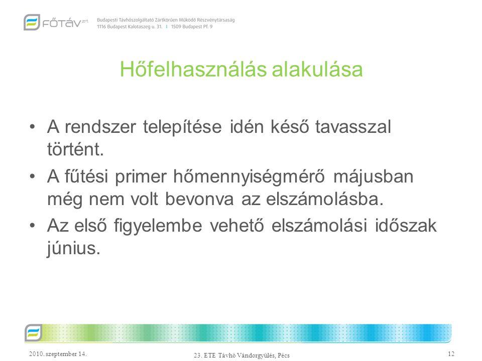 2010. szeptember 14.12 23. ETE Távhő Vándorgyűlés, Pécs Hőfelhasználás alakulása A rendszer telepítése idén késő tavasszal történt. A fűtési primer hő
