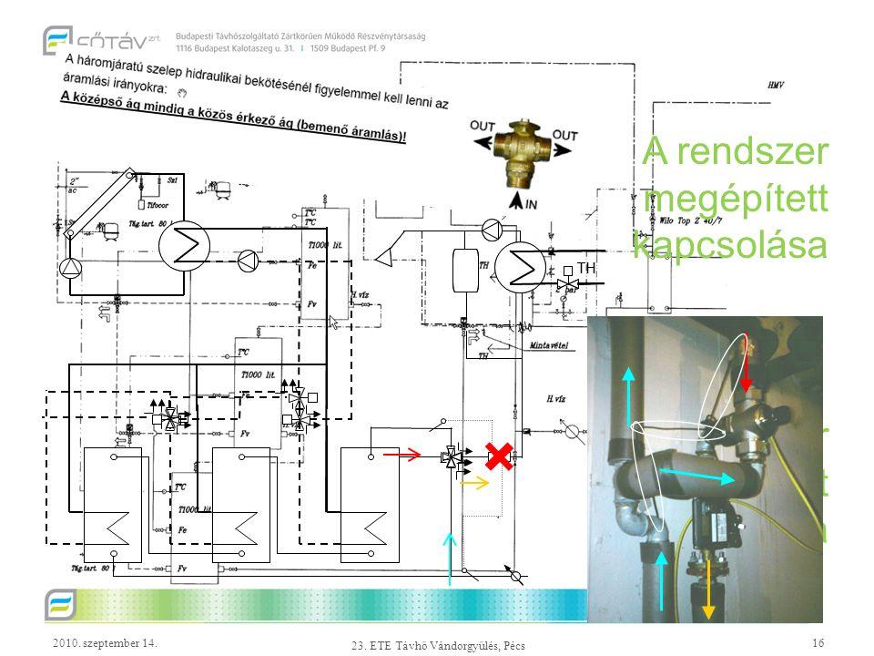 2010. szeptember 14.16 23. ETE Távhő Vándorgyűlés, Pécs A rendszer tervezett kapcsolása TH A rendszer megépített kapcsolása