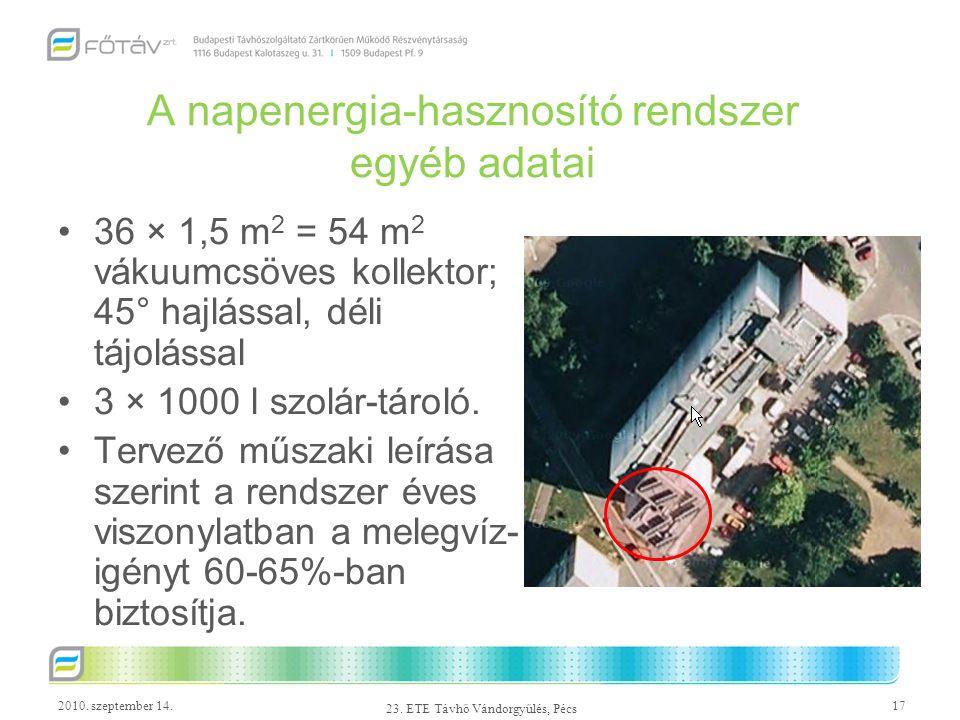 2010. szeptember 14.17 23. ETE Távhő Vándorgyűlés, Pécs A napenergia-hasznosító rendszer egyéb adatai 36 × 1,5 m 2 = 54 m 2 vákuumcsöves kollektor; 45