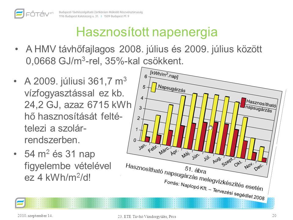 2010. szeptember 14.20 23. ETE Távhő Vándorgyűlés, Pécs Hasznosított napenergia A HMV távhőfajlagos 2008. július és 2009. július között 0,0668 GJ/m 3