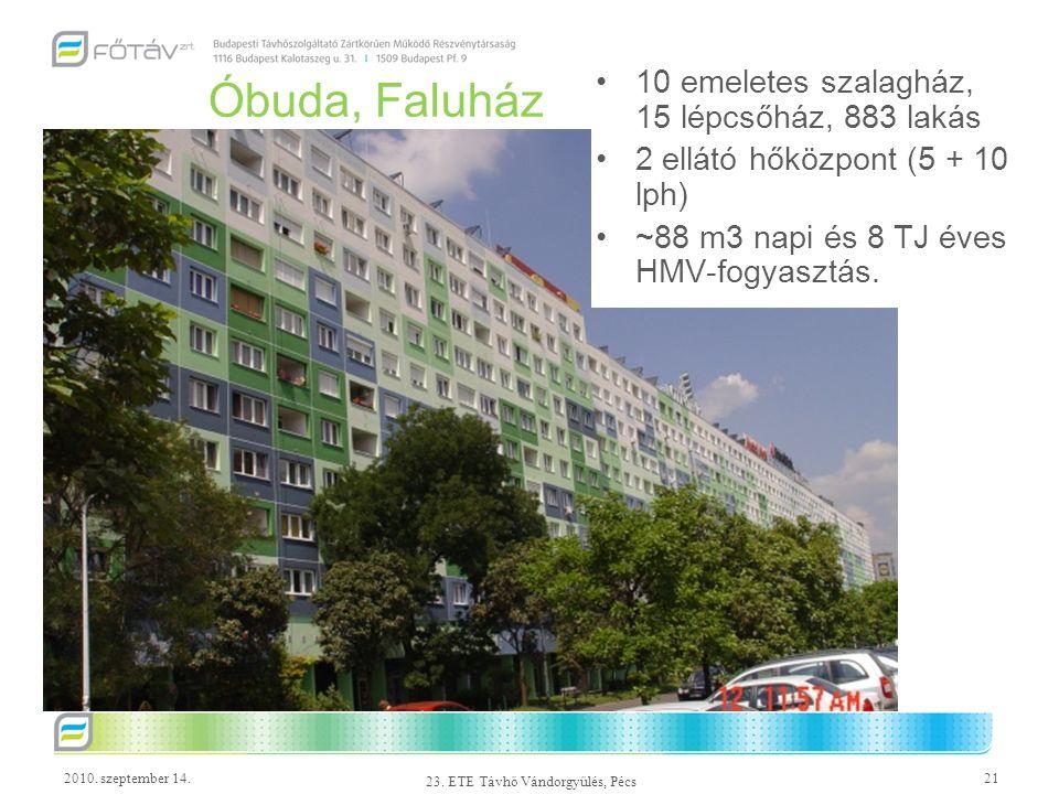 2010. szeptember 14.21 23. ETE Távhő Vándorgyűlés, Pécs Óbuda, Faluház 10 emeletes szalagház, 15 lépcsőház, 883 lakás 2 ellátó hőközpont (5 + 10 lph)