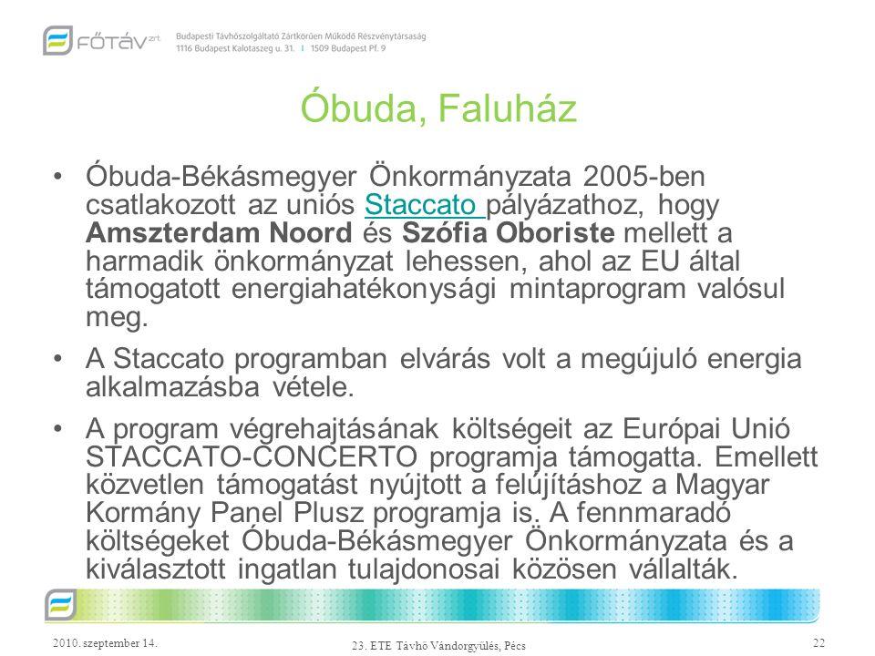 2010. szeptember 14.22 23. ETE Távhő Vándorgyűlés, Pécs Óbuda, Faluház Óbuda-Békásmegyer Önkormányzata 2005-ben csatlakozott az uniós Staccato pályáza