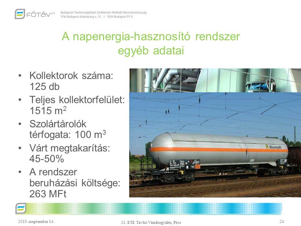 2010. szeptember 14.24 23. ETE Távhő Vándorgyűlés, Pécs A napenergia-hasznosító rendszer egyéb adatai Kollektorok száma: 125 db Teljes kollektorfelüle