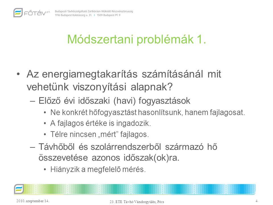 2010. szeptember 14.4 23. ETE Távhő Vándorgyűlés, Pécs Módszertani problémák 1. Az energiamegtakarítás számításánál mit vehetünk viszonyítási alapnak?
