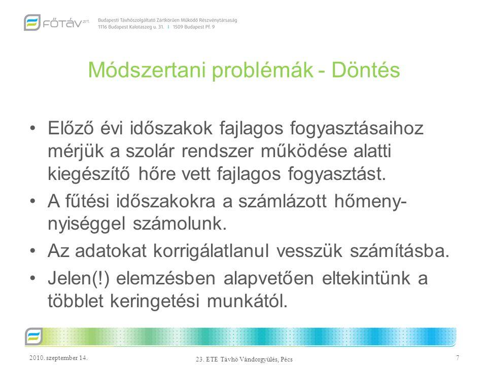2010. szeptember 14.7 23. ETE Távhő Vándorgyűlés, Pécs Módszertani problémák - Döntés Előző évi időszakok fajlagos fogyasztásaihoz mérjük a szolár ren
