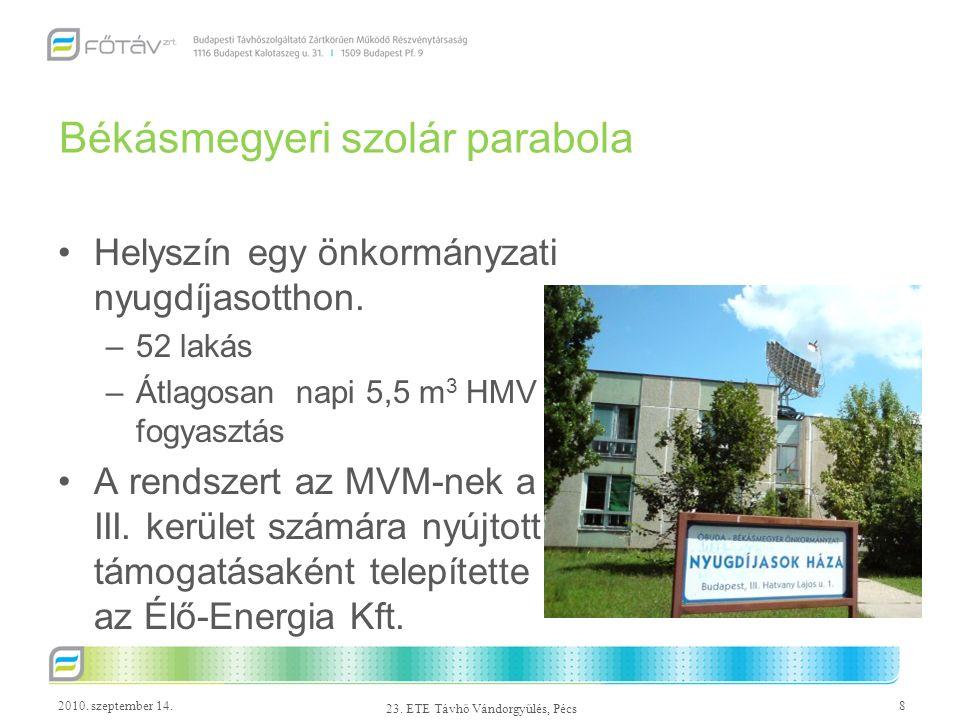 2010. szeptember 14.8 23. ETE Távhő Vándorgyűlés, Pécs Békásmegyeri szolár parabola Helyszín egy önkormányzati nyugdíjasotthon. –52 lakás –Átlagosan n