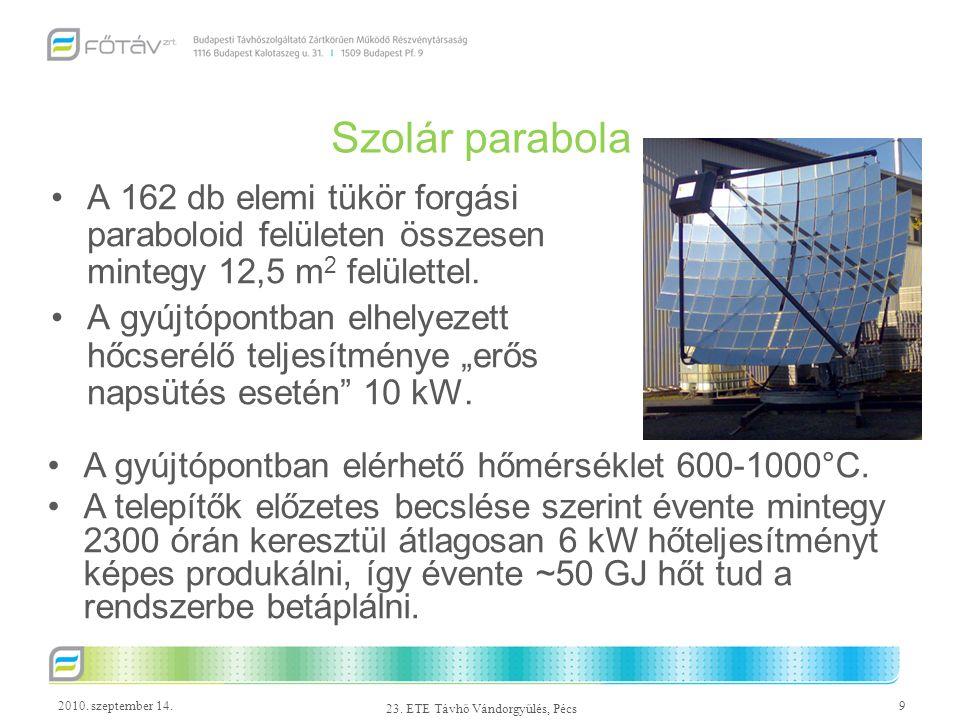 2010. szeptember 14.9 23. ETE Távhő Vándorgyűlés, Pécs Szolár parabola A 162 db elemi tükör forgási paraboloid felületen összesen mintegy 12,5 m 2 fel