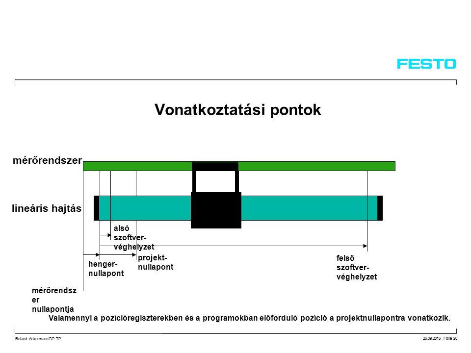 26.09.2016 Folie 20 Roland Ackermann/DP-TP Vonatkoztatási pontok mérőrendszer lineáris hajtás mérőrendsz er nullapontja henger- nullapont projekt- nullapont alsó szoftver- véghelyzet felső szoftver- véghelyzet Valamennyi a pozícióregiszterekben és a programokban előforduló pozíció a projektnullapontra vonatkozik.